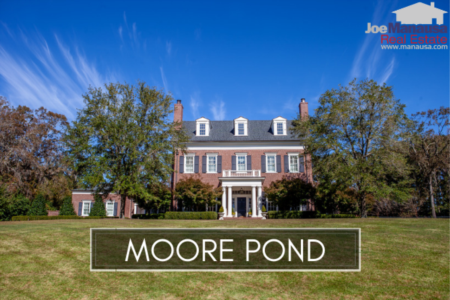 Moore Pond Listings And Housing Report September 2019
