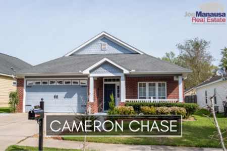 Cameron Chase Listings And Real Estate Report September 2019