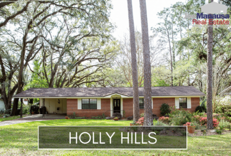 Holly Hills Listings and Housing Report September 2019