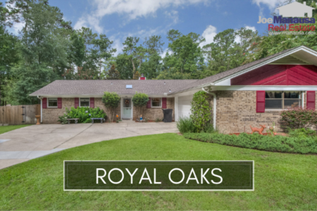 Royal Oaks Home Listings And Sales Report October 2019
