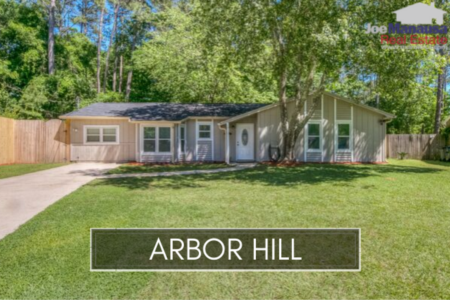 Arbor Hill Home Listings and Sales Report October 2019