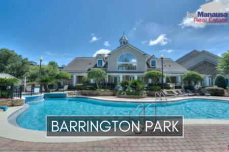 Barrington Park Condo Listings & Sales Report October 2019