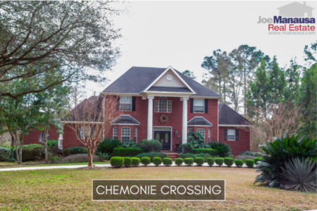 Chemonie Crossing Listings And Home Sales Report April 2020