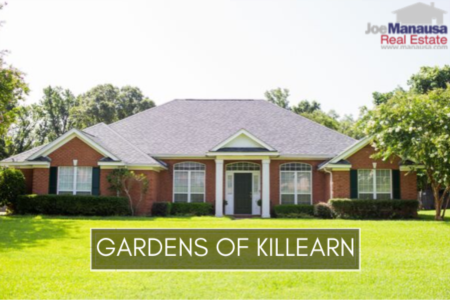 Gardens Of Killearn Listings And Housing Report October 2019