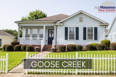 Goose Creek Listings And Sales Report October 2019