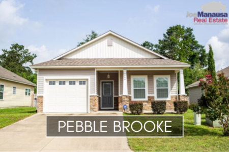 Pebble Brooke Listings & Home Sales Report November 2019
