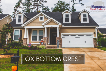 Ox Bottom Crest Listings And Housing Report November 2019