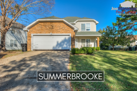 Summerbrooke Home Listings And Real Estate Report December 2019