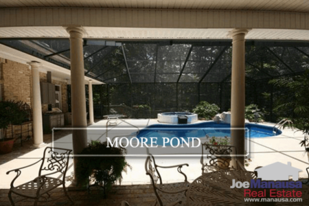 Moore Pond Listings And Housing Report December 2019
