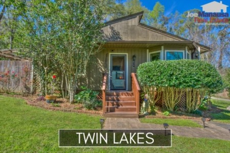 Twin Lakes Listings And Housing Report April 2020