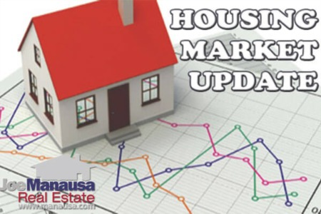 Tallahassee Housing Market Update And 2020 Real Estate Market Forecast