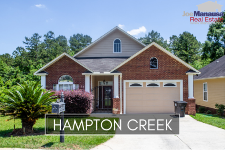 Hampton Creek Listings And Housing Report January 2020