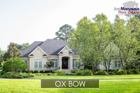Ox Bow Listings And Market Report January 2020