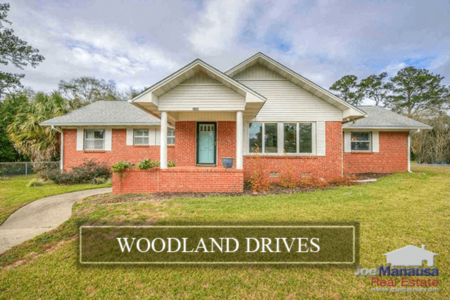 Woodland Drives Listings And Housing Market Report February 2020