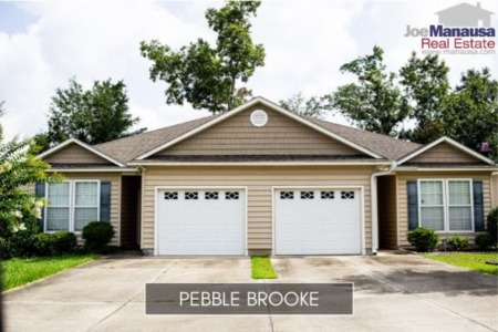 Pebble Brooke Listings & Housing Report April 2020