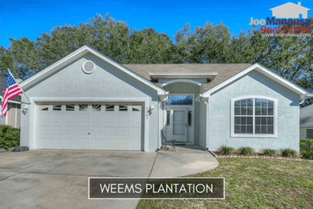 Weems Plantation Listings And Sales January 2020