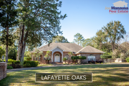Lafayette Oaks Listings & Real Estate Report February 2020