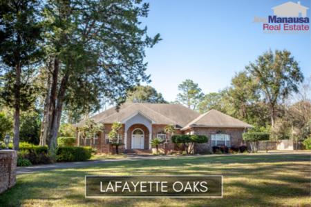 Lafayette Oaks Listings & Real Estate Report February 2020