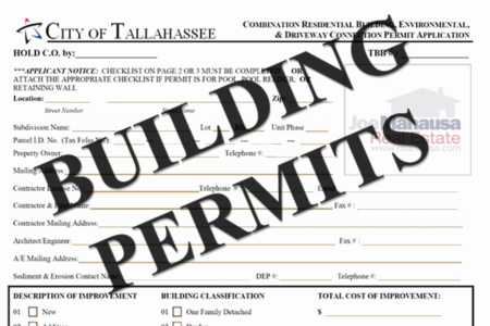 Tallahassee Building Permits Reveal Housing Market Cycle Change