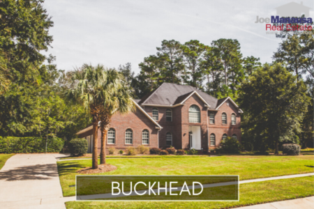 Buckhead Listings And Housing Report March 2020