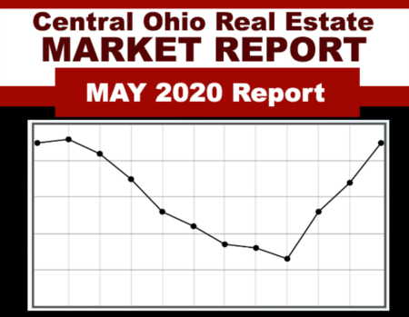 May 2020 - Central Ohio Real Estate Market Report