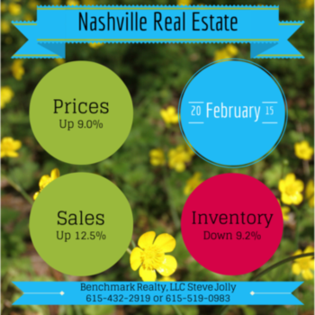 Moving Up in a Low Inventory Market