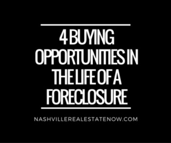 4 Buying Opportunities in the Life of a Foreclosure