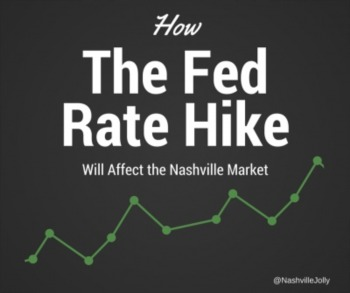 How the Fed Rate Hike Will Affect the Nashville Market?