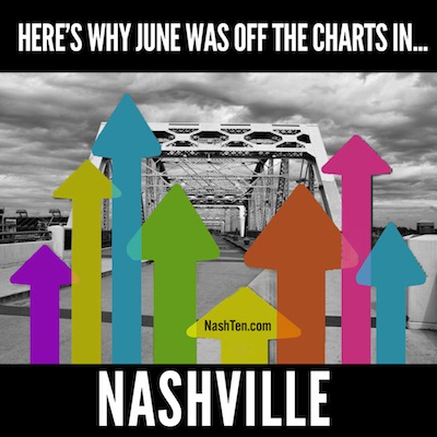Here's Why June was Off the Charts in Nashville