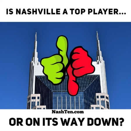 Is Nashville A Top Player Or On It's Way Down?