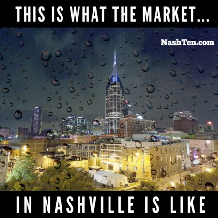 This is what the market in Nashville is like
