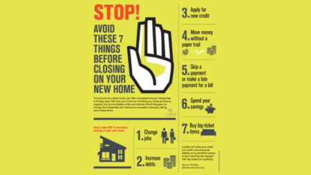7 Things to Avoid Before Closing on Your New Home