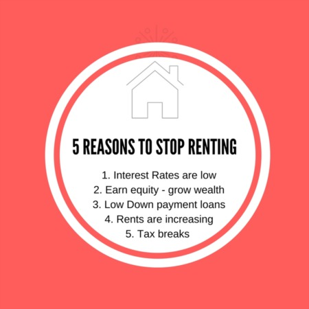5 Reasons To Stop Renting