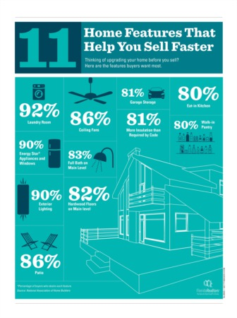 11 Home Features That Help You Sell Faster