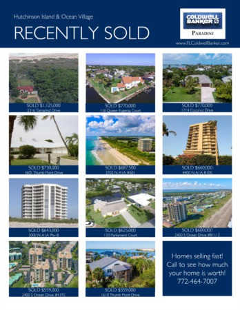 2017 Hutchinson Island Year End Real Estate Market Report