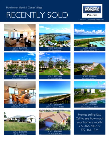 Hutchinson Island 2018 1st Quarter Real Estate Market Report