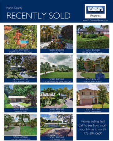 Martin County 2018 1st Quarter Real Estate Market Report