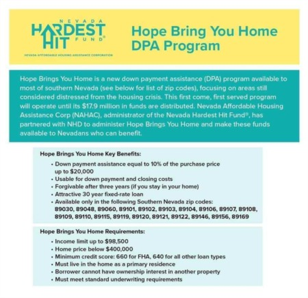 Hope Brings You Home is Back: Southern Nevada's Downpayment Assistance Program