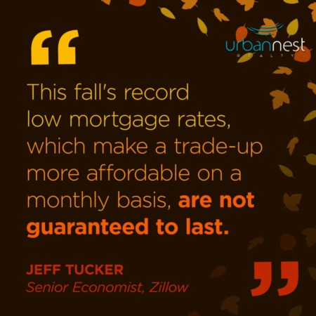 This Fall's Record Low Mortgage Rates are Not Guaranteed to Last