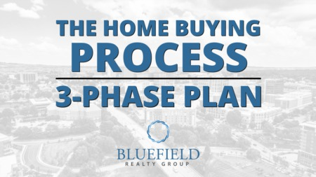 The Home Buying Process | 3-Phase Plan