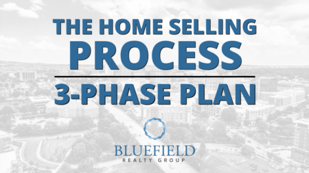 The Home Selling Process | 3-Phase Plan