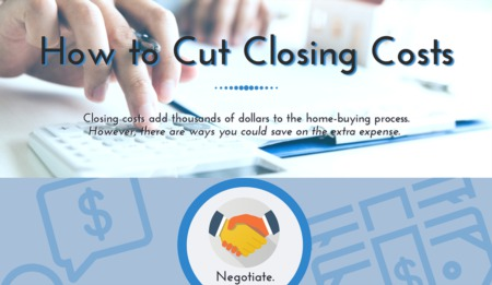 How to Cut Closing Costs