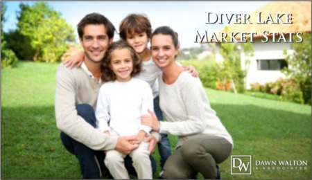 Diver Lake Nanaimo Real Estate Market Statistics for December 2020