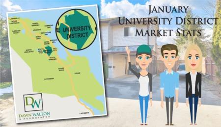 University District Nanaimo Real Estate Market Stats January 2021