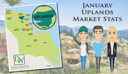 Uplands, Nanaimo Real Estate Market Statistics January 2021