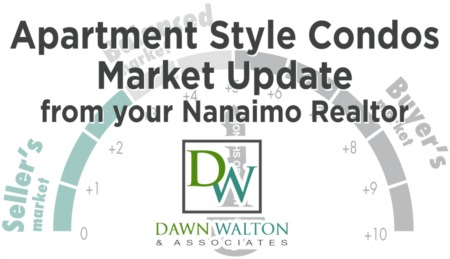 March 2021 Apartment Condos Update from your Nanaimo Realtors