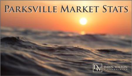 Parksville Vancouver Island Real Estate Market Stats December 2019