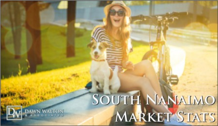 South Nanaimo Real Estate Market Statistics December 2019