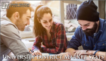 University District Nanaimo Real Estate Market Stats December 2019