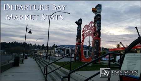 Departure Bay, Nanaimo Real Estate Market Stats for January 2020